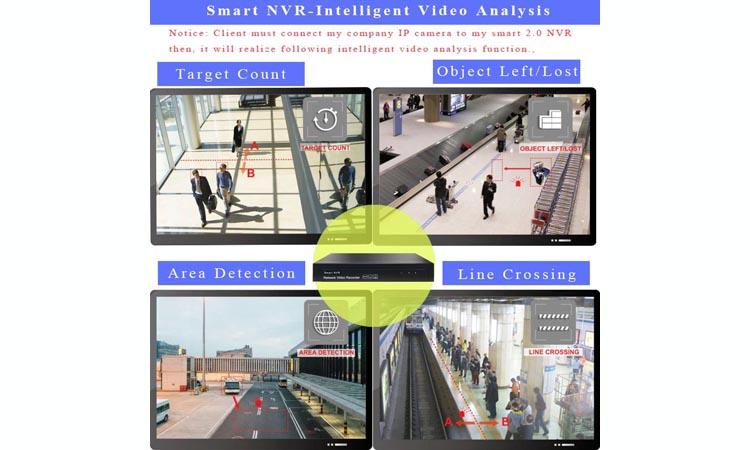 SMART аналитика в видеонаблюдении