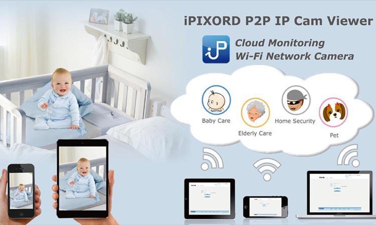 iPIXORD P2P IP Cam Viewer - приложение для видеонаблюдения. Мануал. Скачать