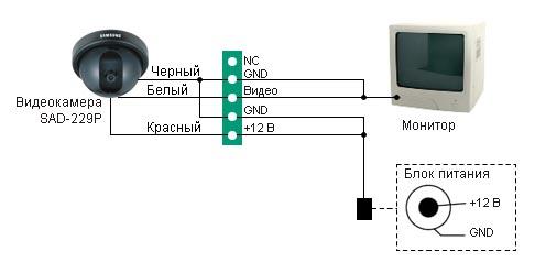 Как подключить аналоговую видеокамеру к монитору?