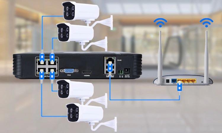 Основные схемы подключения IP-камер видеонаблюдения