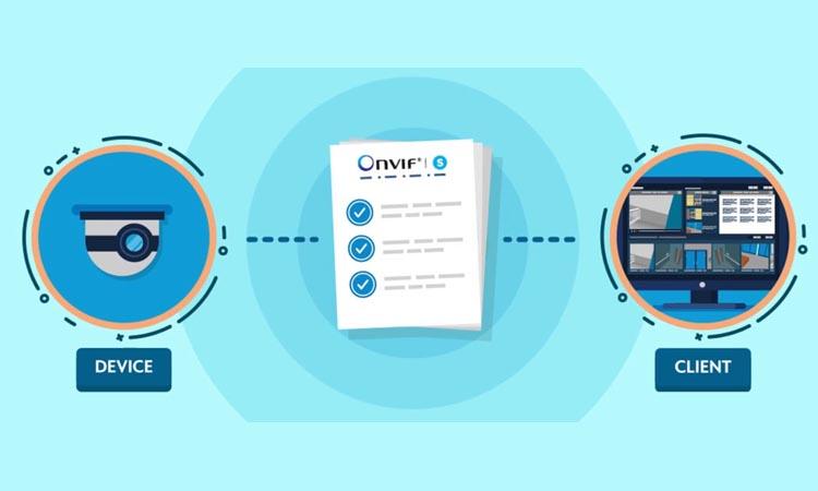 ONVIF Device Manager - программа для управления ONVIF-устройствами видеонаблюдения. Мануал. Скачать