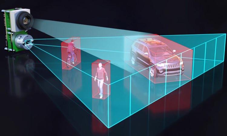 Использование технологии LiDAR в видеонаблюдении