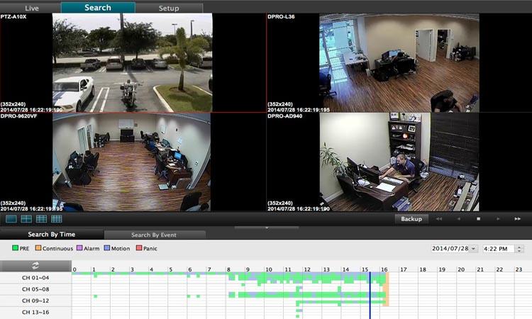 Основные функции систем управления видео (VMS)