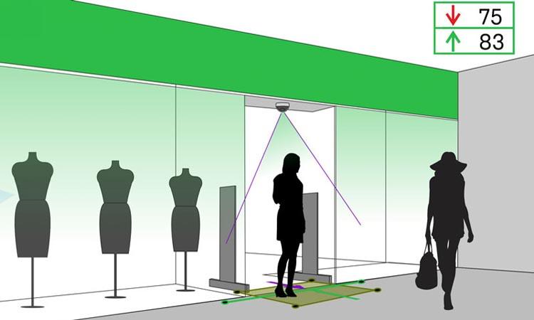 Технология подсчета посетителей в розничной торговле