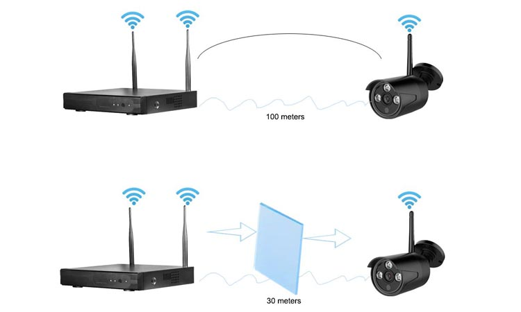 Настройка Wi-Fi камер видеонаблюдения