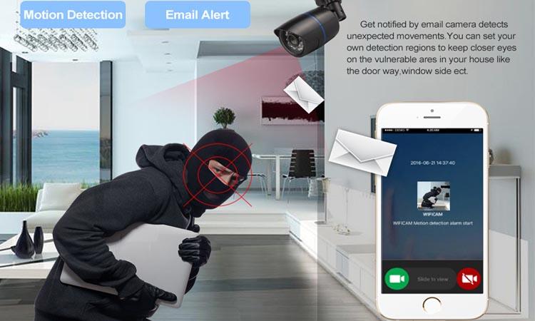 Настройка отправки почтовых уведомлений о тревоге с видеорегистраторов