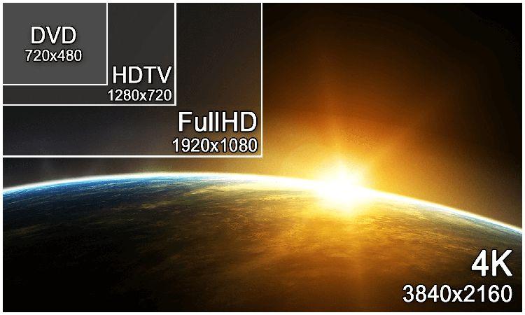 На что следует обращать внимание при покупке камеры видеонаблюдения 4K?