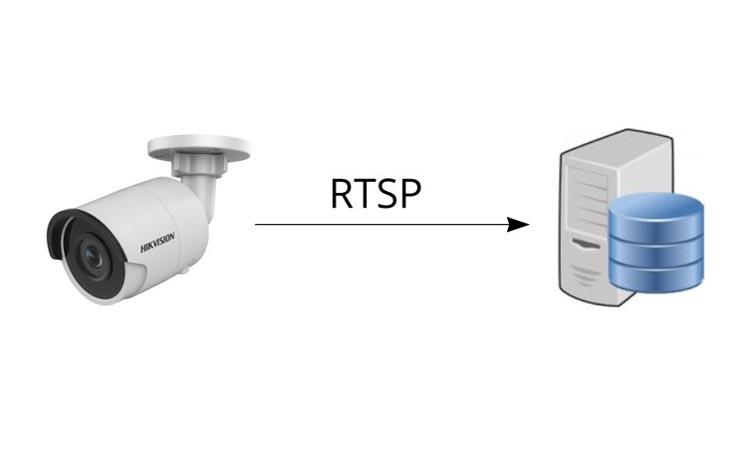 Быстрый поиск URL адресов RTSP IP камер