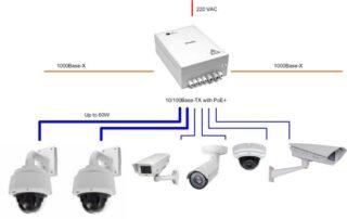 Выбор коммутатора для системы видеонаблюдения