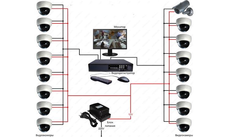 Как изменить последовательность камер на видеорегистраторе Hikvision?