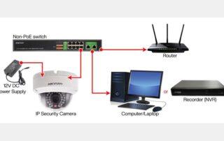 Подключение IP-камеры к маршрутизатору или коммутатору без PoE