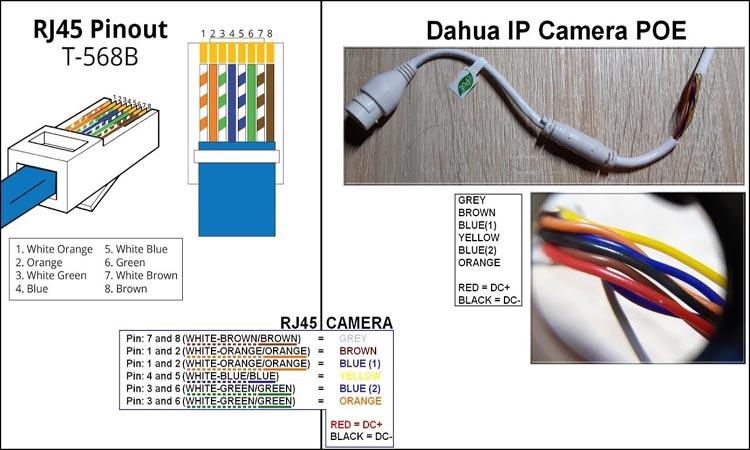 Распиновка камер Dahua RJ45