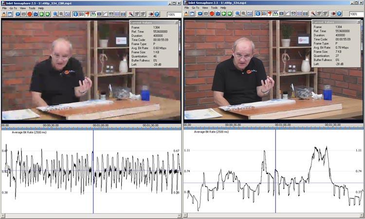Скорость передачи данных в системах видеонаблюдения