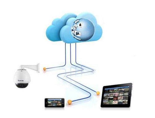 Выгоды облачного видеонаблюдения