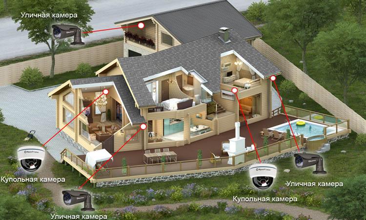 Установка видеонаблюдения в частных и загородных домах Москвы и Подмосковья