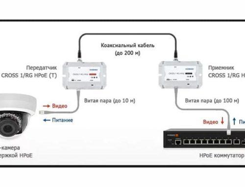 Подключение IP-камер видеонаблюдения с помощью коаксиального кабеля