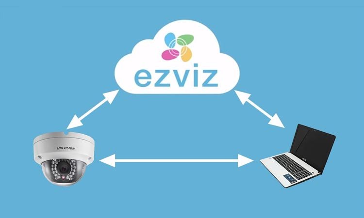 Ezviz Studio - программа для видеонаблюдения. Инструкция. Скачать