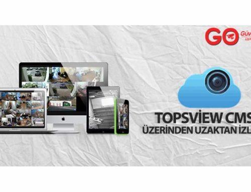 TopsView — программа для видеонаблюдения. Инструкция. Скачать