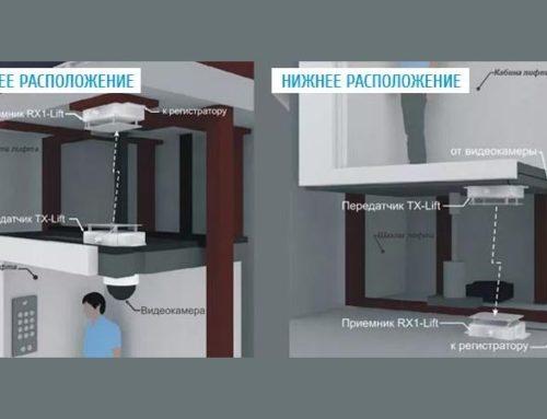 Что нужно знать об установке камер видеонаблюдения в лифтах многоэтажных домов