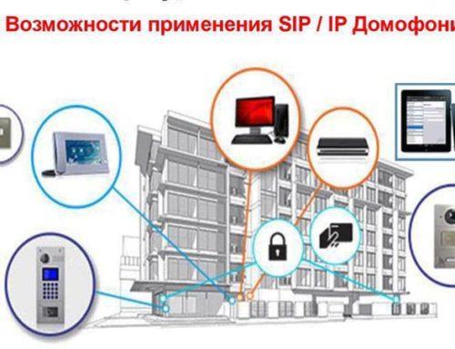 Что такое IP видеодомофоны с поддержкой SIP?
