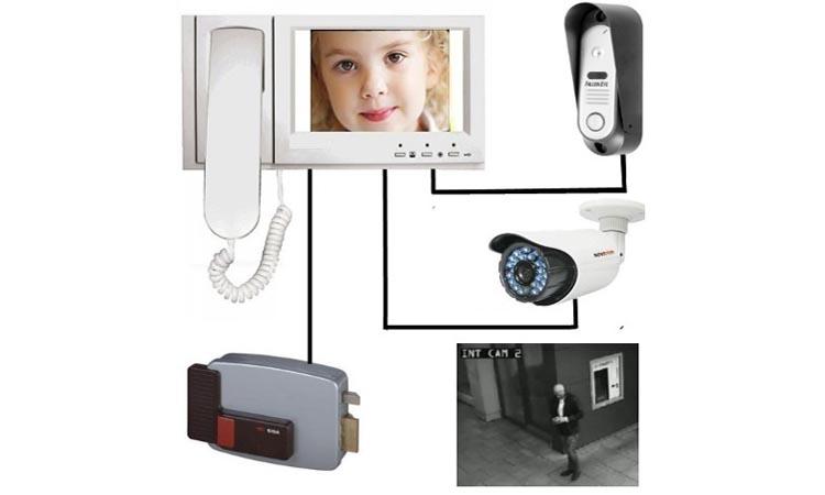 Как подключить дополнительную камеру к видеодомофону?