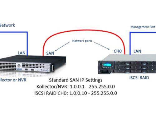 Основные системы управления сетевой видеозаписью