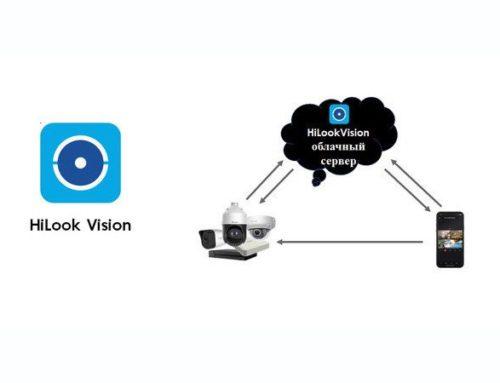 HiLookVision — программа для видеонаблюдения. Видеомануал. Скачать