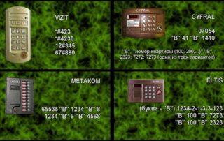 Коды известных моделей видеодомофонов и домофонов