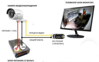 Как подключить аналоговую камеру видеонаблюдения