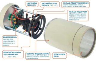 Камеры видеонаблюдения. Устройство