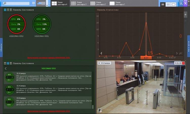 Мониторинг видеосерверов систем наблюдения