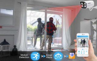 Критерии оценки эффективности системы видеонаблюдения
