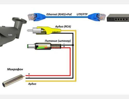 Подключаем внешний микрофон к IP-камере