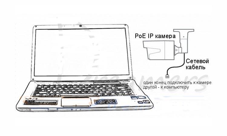 Как подключить IP камеры к компьютеру, если у вас нет интернета?