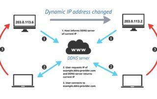 Как подключиться к видеорегистратору через DDNS сервис?