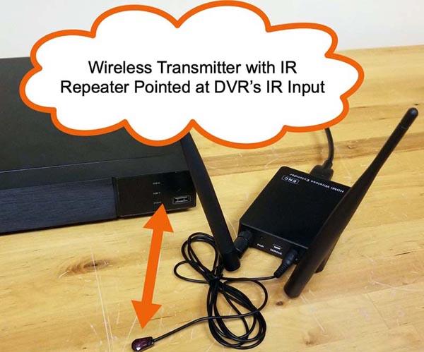 Как использовать беспроводной HDMI-удлинитель для системы видеонаблюдения?
