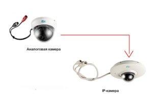 Как превратить аналоговую в IP-камеру?